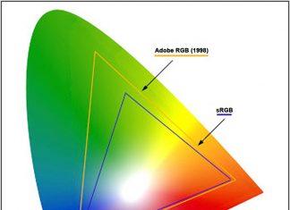 sRGB e Adobe RGB
