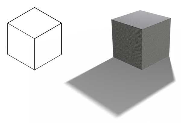 distorsione prospettica