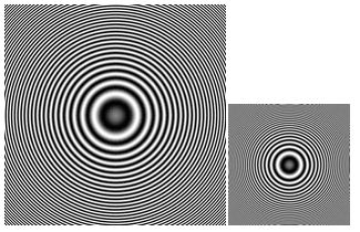 il ridimensionamento delle immagini