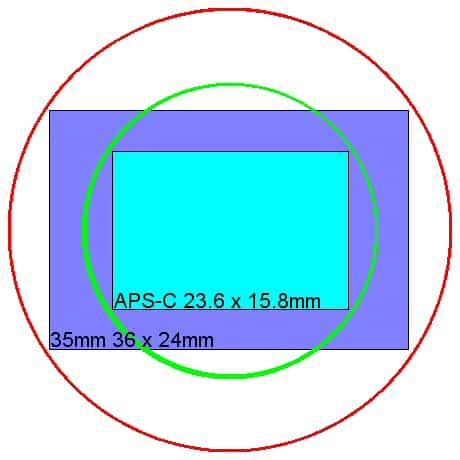 Sensore e tubo catodico