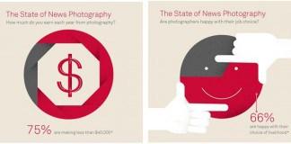 evoluzione della fotografia
